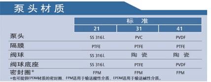 MS1A064C磷酸加药泵