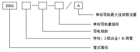 DHG-4-70/210行车滑触线