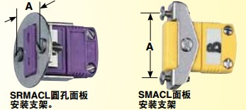 小型连接器 配件 面板安装支架