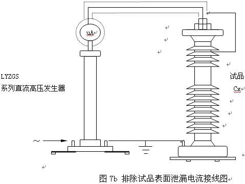 直流高压发生器操作方法