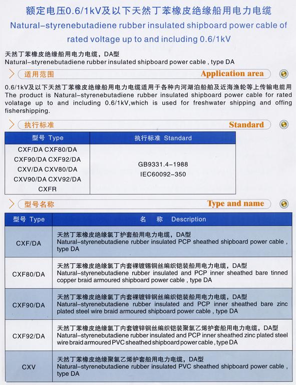 供应远东CXFCEF远东电缆 船用电缆CEF-3*150