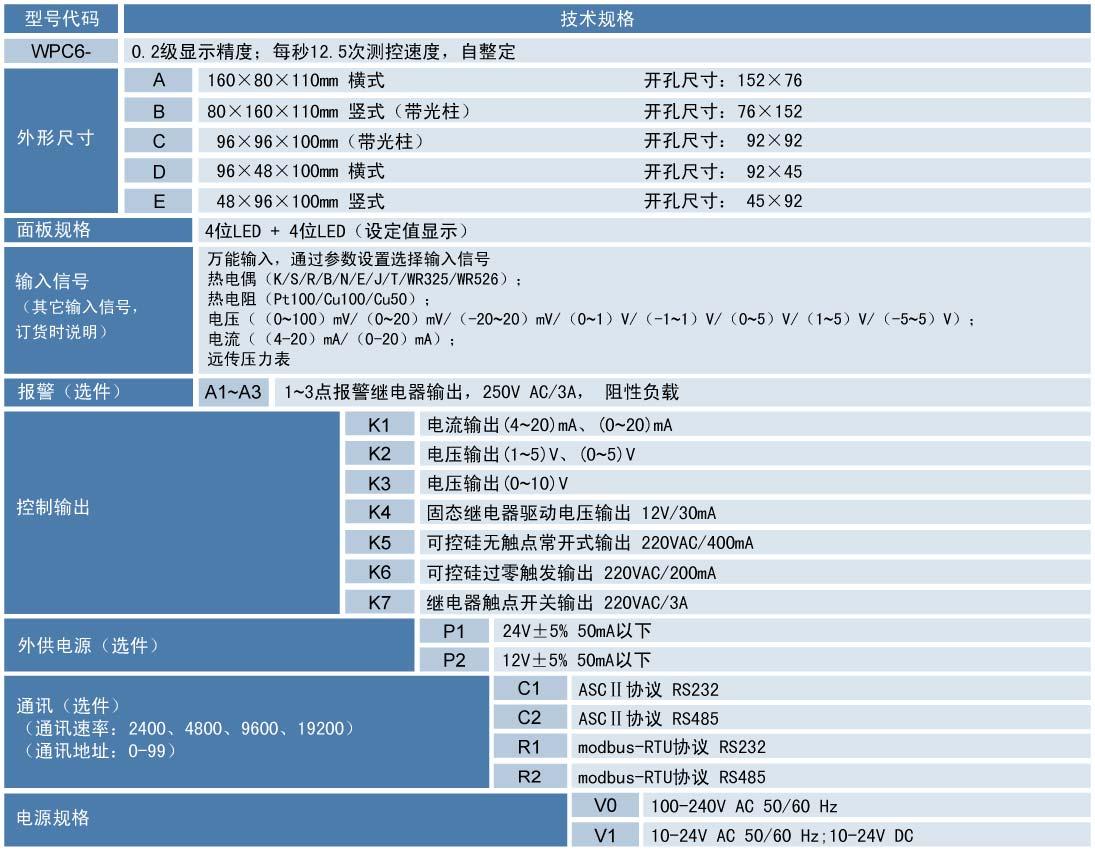 自整定PID调节仪,迅鹏WPC6