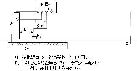 变频大地网接地电阻测试仪