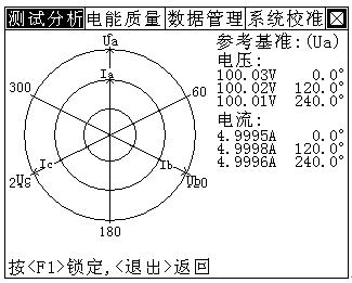 本界面左侧显示出三相电压信号,三相电流构成的实时向量图;右侧显示