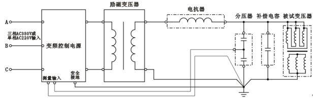 中国上海测试中心(上海市计量测试技术研究院)是政府按照集中投入大型科学仪器,开展科学技术研究,为社会综合性测试技术服务而建立的技术机构。1984年,被科技部定为国家级测试中心,并要求逐步建设成为分析测试方法的研究中心,仪器分析技术人员的培训中心,分析测试的技术服务中心。 上海市计量测试技术研究院是上海市政府计量行政部门依法设置的国家法定计量检定机构,也是国务院计量行政部门批准建立的华东地区法定计量检定机构华东国家计量测试中心,同时也是国家科技部批准建立的国家级分析测试中心中国上海测试中心。国家计
