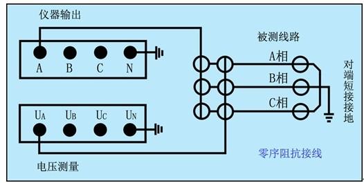 1,正序阻抗接线(如下图),零序阻抗也可采用此种接线方法接线,仪器内部