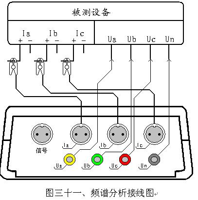 三相电流不平衡度测试仪