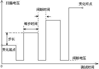 六相电流电压微机继电保护校验仪