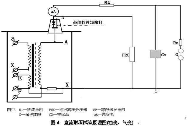 耐压试验中限流电阻R1应根据试验变压器的额定容量来选择。如高压侧额定输出电流在100~300mA时,可取0.5~1/V(试验电压);高压侧额定输出电流为1A以上时,可取1/V(试验电压)。常用水电阻作为限流电阻,管子长度可按150kV/m考虑,管子粗细应具有足够的热容量(水阻液配制方法:用蒸馏水加入适量硫酸铜配制成各种不同的阻值)。 球间隙及保护电阻:当电压超过球间隙整定值时(一般取试验电压的110%~120%),球间隙放电,对被试品起到保护作用。球间隙保护电阻可按1/V(试验电压)选取。 在工频耐压