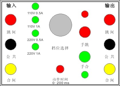<strong>六相微机继保分析仪</strong>