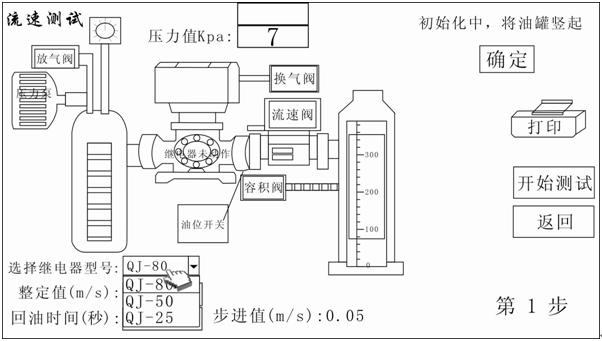 9.外型尺寸及重量 尺寸:长 440×宽 280× 高180 mm 重量: 约16Kg 1.5 工作原理 内嵌计算机为具有双向并口工控机,内存64M,硬盘容量32M,支持 标准 101 键盘,LCD 或 CRT。 当仪器面板交流电源开关合上时,计算机启动,同时仪器产生±5V、±15V、25V电压,这时 D/A 板能正常工作,测试仪自动进入主菜单,当选择某一应用程序后,PC 机打开功放电源软开关,此时若按下面板功放按钮,则功放电源投入,功放能正常 工作。P