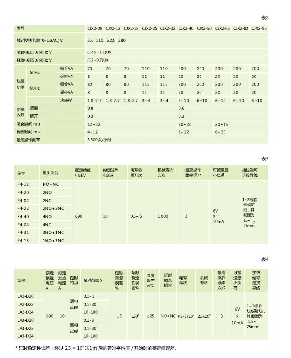 cjx2-3201交流接触器 cjx2-3201