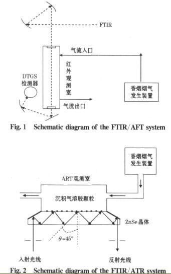 电路 电路图 电子 工程图 平面图 设计 素材 原理图 341_544 竖版 竖