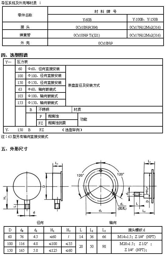 不锈钢耐震压力表(上海自动化仪表四厂)