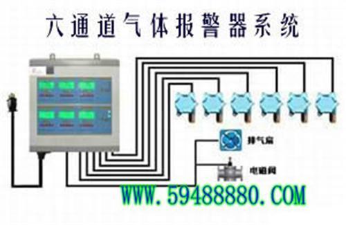 FAU01-26一氧化碳泄露报警器/一氧化碳泄漏报警仪/一氧化碳检测仪