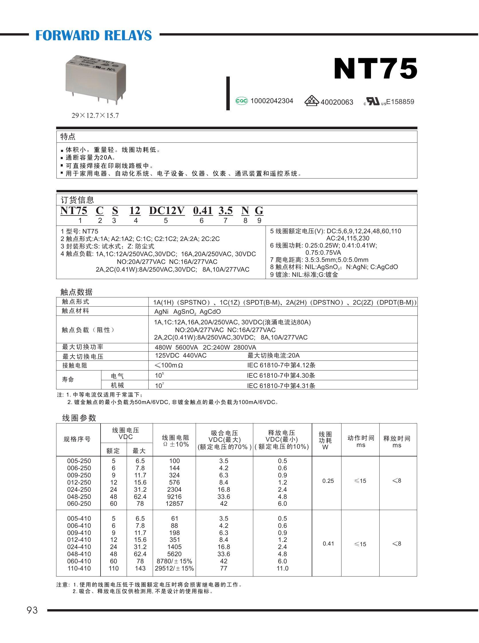 首页 产品目录 福特继电器 >>>  福特通用继电器 仪表展览网 展馆展区