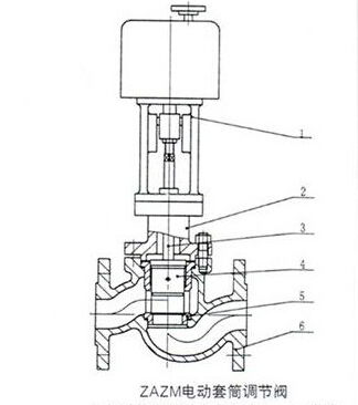 罗托克电动调节阀图片