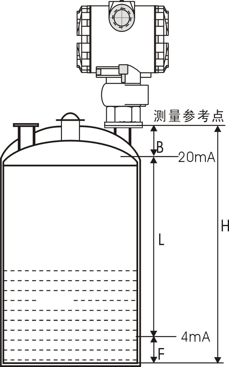 数字化增压撬液位计、数字化智能撬装注水设备液位计、污油回收装置液位计