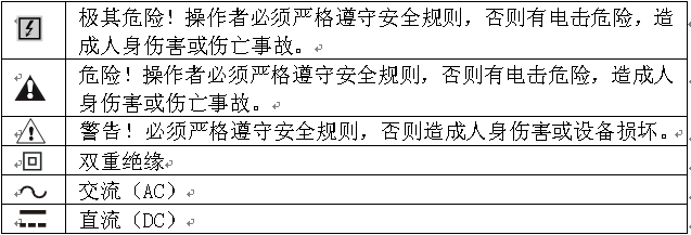 <strong>漏电保护器测试仪</strong>
