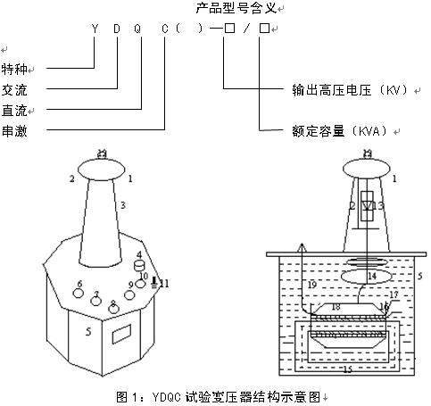 便携式高压试验变压器