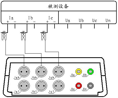 六路钳形回路矢量测试仪