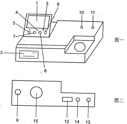 变压器油微水分测定仪