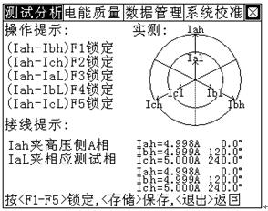 多路矢量分析仪