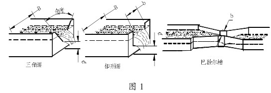 一般超声波明渠流量计由仪表主机和超声波探头组成