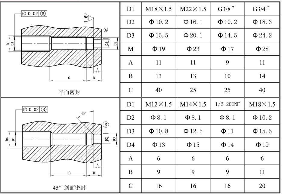 PT124G-111/111T 高温熔体壓力傳感器