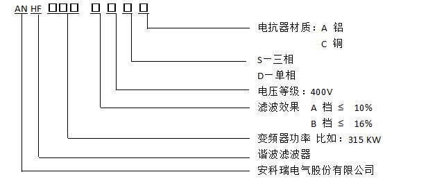 谐波滤波器/消谐滤波器/无源谐波滤波器/谐波治理装置