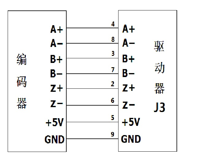 vga转分量电路接线图