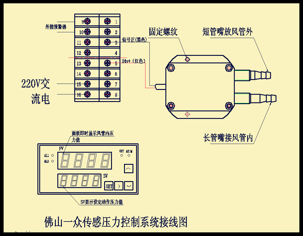 产 品 说 明   微差压传感器   ,微差压压力变送器,微压传高清图片