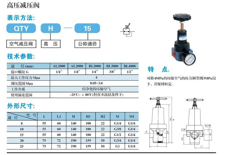 qtyh-20张家口气源处理高压减压阀 |上海五久自动化图片