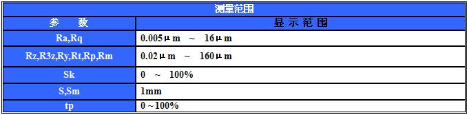 <strong>接触式表面粗糙度仪</strong>NDT150测量范围