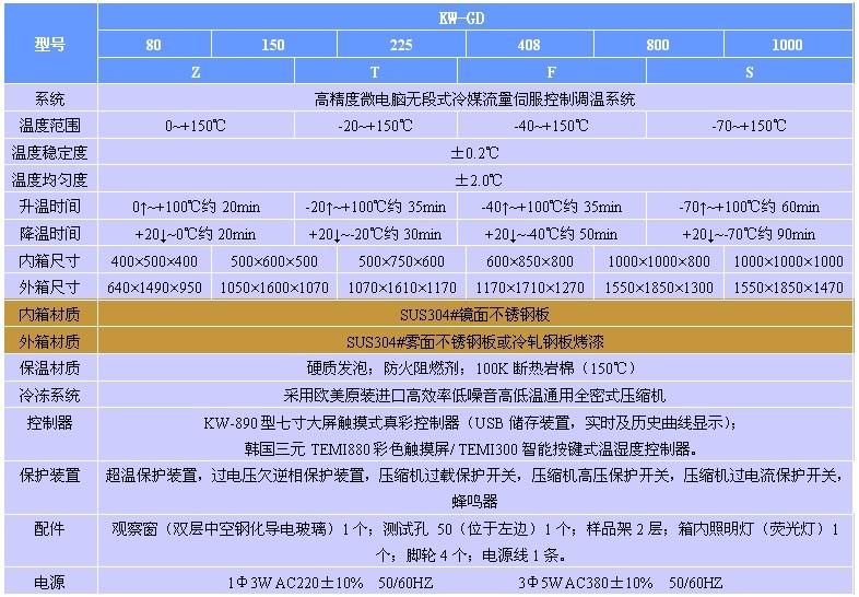 高低温箱规格表.jpg