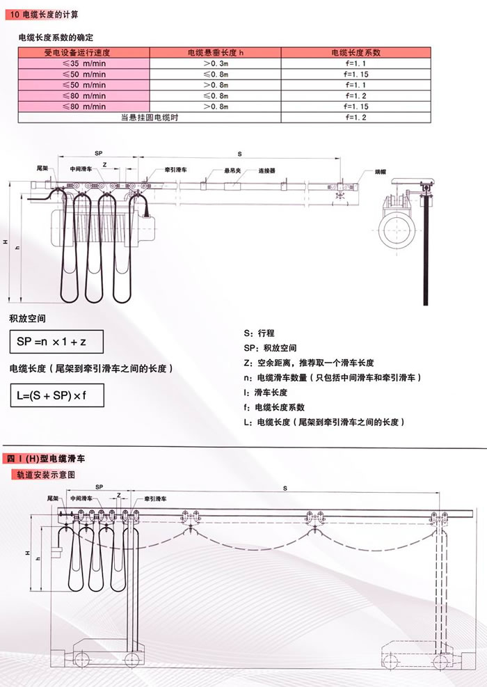 C-32型电缆滑车线