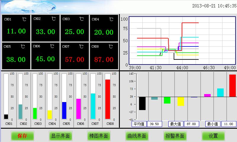 电压信号:(1~5)v ,(0~5)v(0~10)v, (1~10) v 热电阻:cu50,pt100 热电