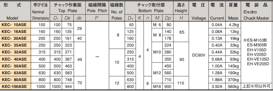 KEC-20ARE日本强力KANETEC电磁吸盘进口圆形磁性卡盘磁性工具总代理KEC-20ARE日本强力KANETEC电磁吸盘进口圆形磁性卡盘磁性工具总代理KEC-20ARE日本强力KANETEC电磁吸盘进口圆形磁性卡盘磁性工具总代理KEC-20ARE日本强力KANETEC电磁吸盘进口圆形磁性卡盘磁性工具总代理KEC-20ARE日本强力KANETEC电磁吸盘进口圆形磁性卡盘磁性工具总代理