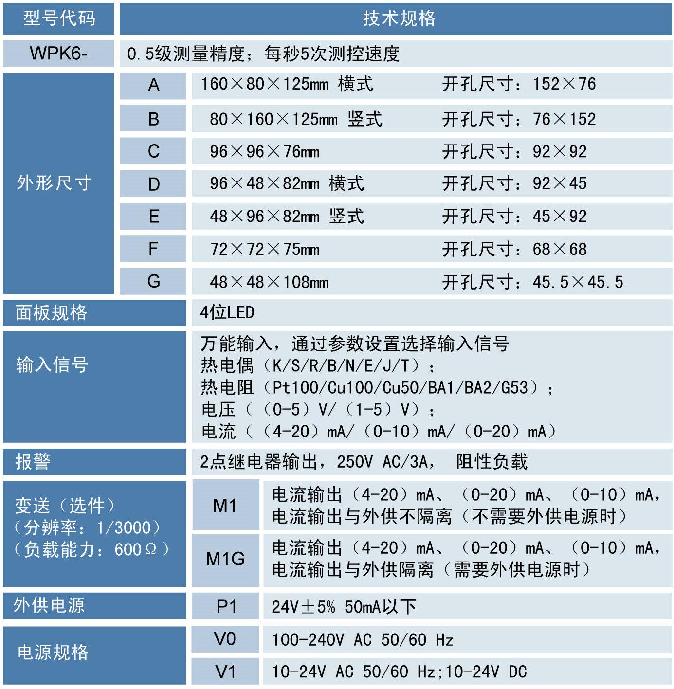 单通道数显仪表,迅鹏WPK6-B