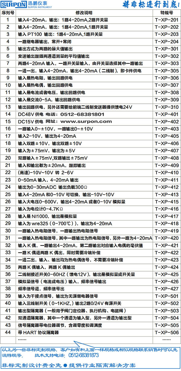 称重数显仪,苏州迅鹏WPB3