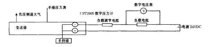 wyk一302b2直流稳压稳流电源(0—30v) 2.7151型数字万用表(6位半,0.