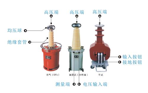 OMYD系列 试验变压器