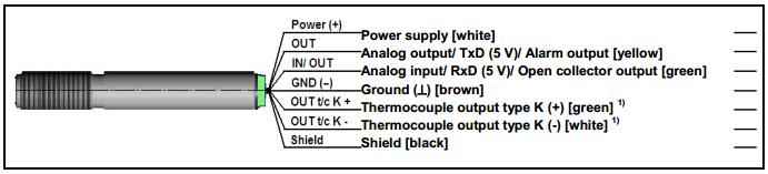 CSLT15红外测温仪使用问题汇总