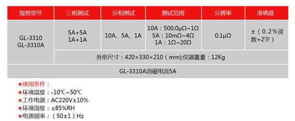 GL-3102/3102A 型直流电阻测试仪
