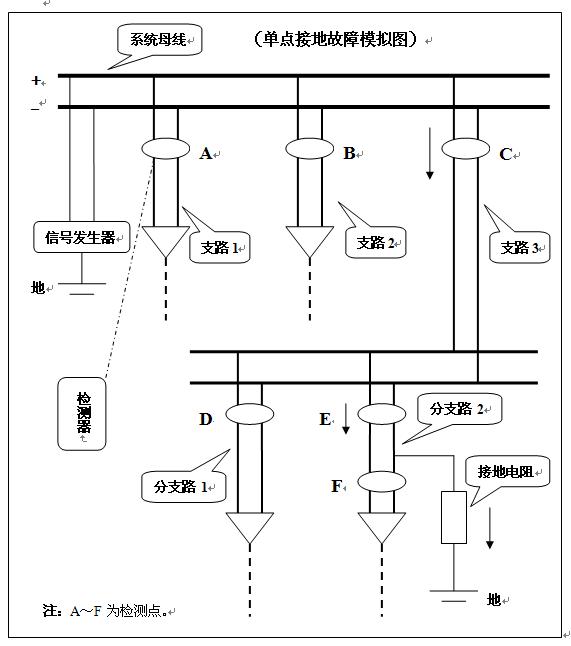 LYYD-100KVA/100KV交流耐压变压器