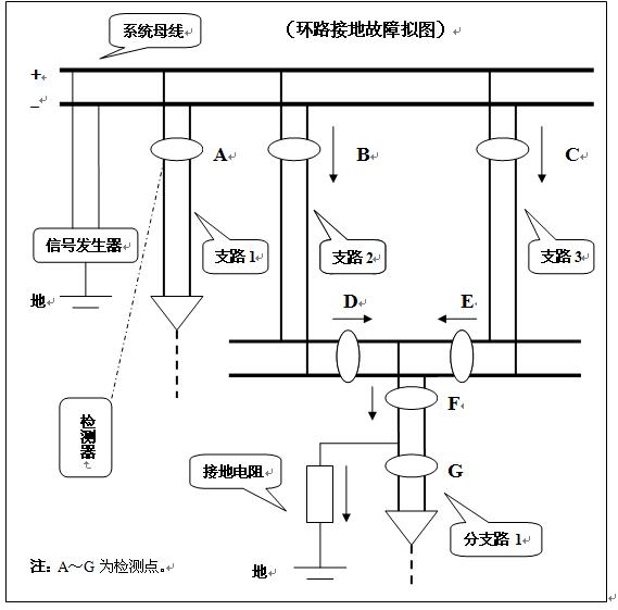 LYYD-50KVA/100KV工频交流试验变压器