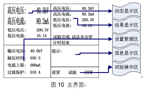 LYYDZ电脑控制型试验变压器