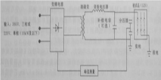 交流变频电路图