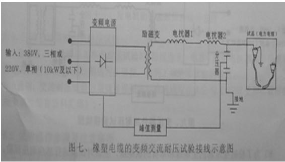 YD2000-230KVA/300KV谐振耐压机