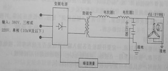 利用电抗器和补偿电容器也可以使系统在50hz附近发生谐振,达到工频